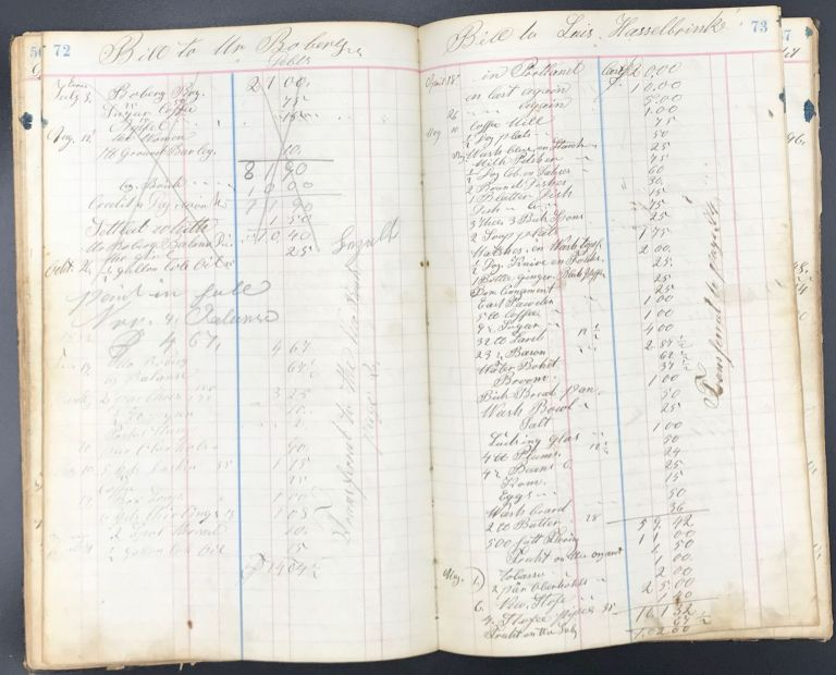 TWO ACCOUNT BOOKS FROM CHARLES WILSON'S GENERAL STORE, CLACKAMAS COUNTY, OREGON. Charles Wilson.
