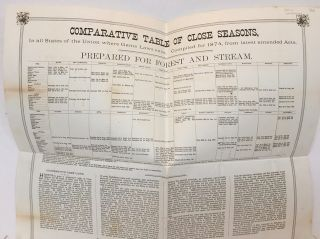 Comparative Table of Close Seasons, / In all States of the Union where Game Laws exist. Compiled for 1874, from latest amended Acts. / Prepared for Forest and Stream. /; [followed by five long paragraphs of text, notes on the magazine's publishing, and a table showing closed seasons for fish and game in the following states: Maine, New Hampshire, Vermont, Massachusetts, Rhode Island, Connecticut, New York New Jersey, Pennsylvania, Maryland, Missouri, Kentucky, Illinois, Indiana, Iowa, Michigan, Minnesota, Wisconsin, Ohio, North Carolina, Nevada, Nebraska, Kansas, California].