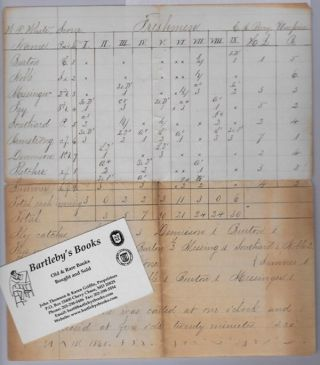 """Keeping score at the 1865 Tufts University baseball game between the sophomore and freshman classes, as recorded in an autograph scorecard, an inning-by-inning columnar account, set up similar to the scorecards in use today, showing the results of each at bat and with end-of- the-game summaries, including """"flies caught,"""" """"flies missed,"""" and """"left on bases""""."""