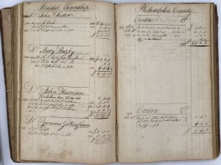 GRIST MILL LEDGER, ACCOUNTS KEPT BY ROBERT MORRIS, MILLER, BRISTOL TOWNSHIP, PHILADELPHIA COUNTY,...