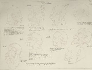 ARTIST'S ANATOMICAL DRAWING BOOK, ILLUSTRATED WITH NEARLY 400 ORIGINAL SKETCHES, AND DETAILED NOTES ON CHARACTERISTICS OF MUSCLE STRUCTURE AND ANATOMY.