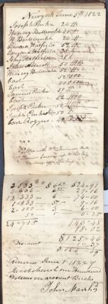 MANUSCRIPT ACCOUNTS LEDGER FOR CAPT. JACOB MARSH, SLOOP ESSEX, OF RAHWAY, NEW JERSEY, RECORDING HIS DELIVERY OF BRICKS FROM JOHN MARSH, OF RAHWAY TO VARIOUS CUSTOMERS IN NEW YORK CITY AND BROOKLYN, 1821-1823.